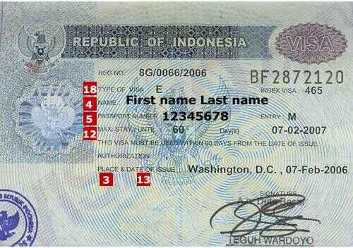 Một số lưu ý khi du lịch Indonesia